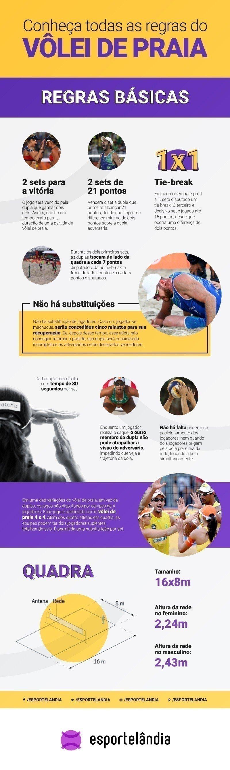 Todas as regras do vôlei de praia