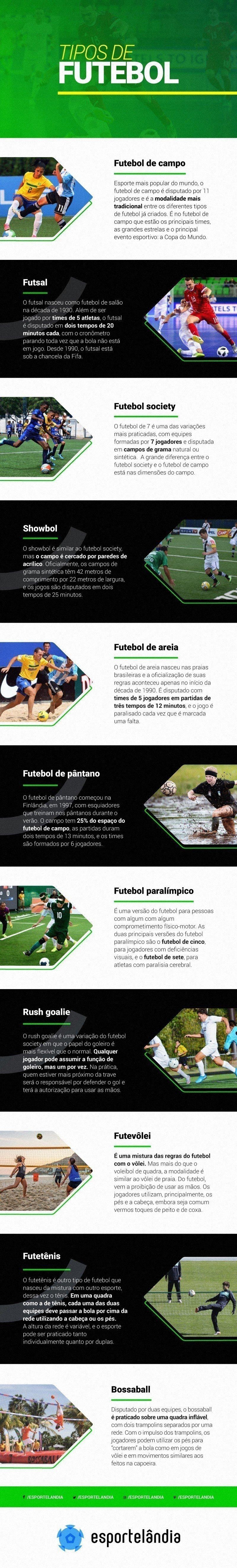 Infográfico Tipos de Futebol