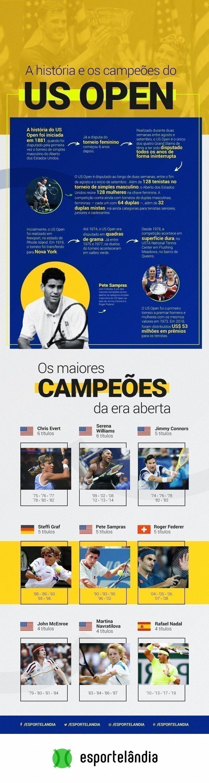 US Open de tênis