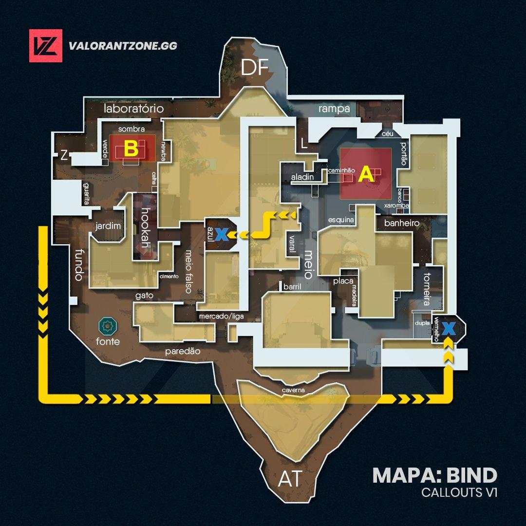 Mapa Bind do Valorant