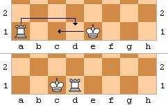 Roque longo, um dos principais movimentos do xadrez