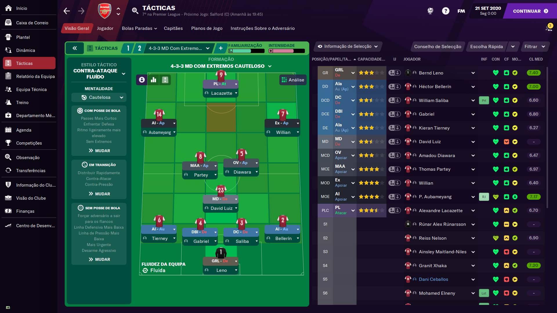 táticas football manager 2021