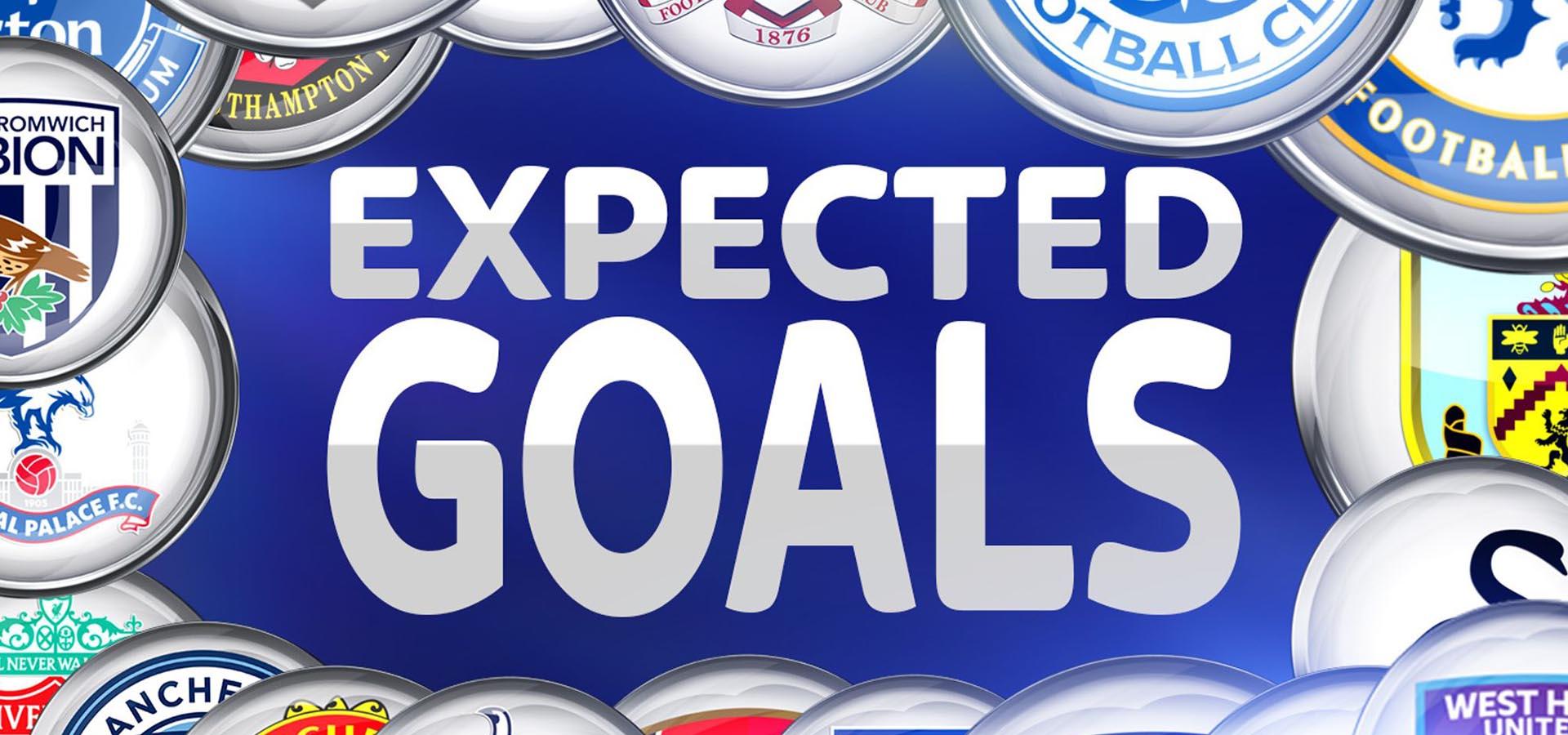 o que é expected goals